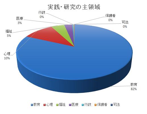 ryoiki_graph
